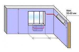 Что такое стандартный монтаж сплит-системы (установка кондиционеров)?